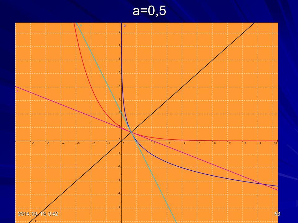 a=0,5 632014. 09. 19. 0:442014. 09. 19. 0:442014. 09. 19. 0:442014. 09. 19. 0:44