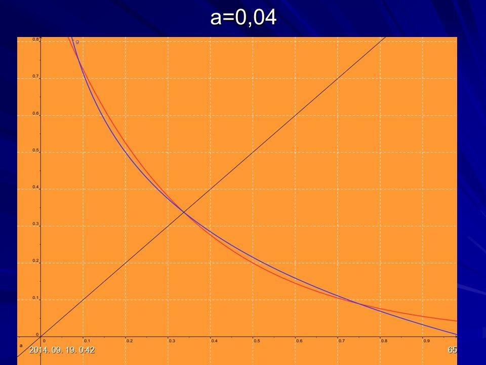 a=0,04 652014. 09. 19. 0:442014. 09. 19. 0:442014. 09. 19. 0:442014. 09. 19. 0:44