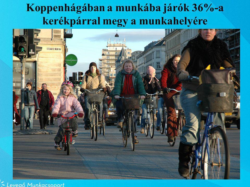 Koppenhágában a munkába járók 36%-a kerékpárral megy a munkahelyére