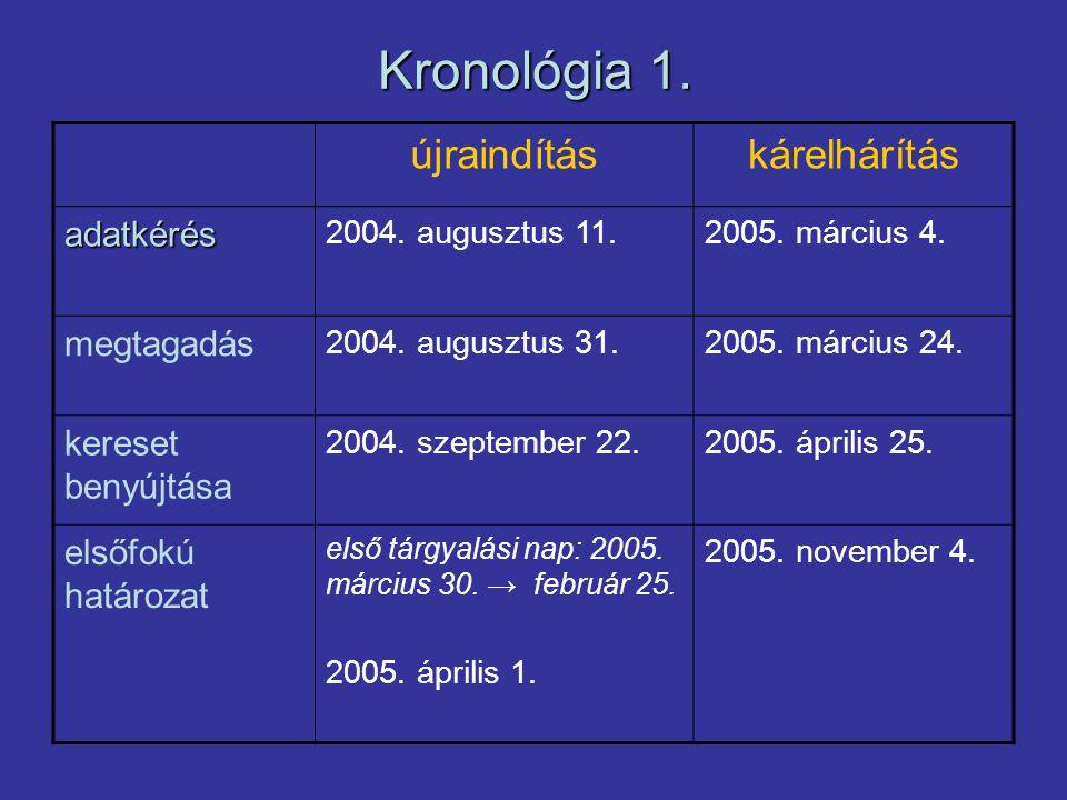 Kronológia 1. újraindításkárelhárítás adatkérés 2004.