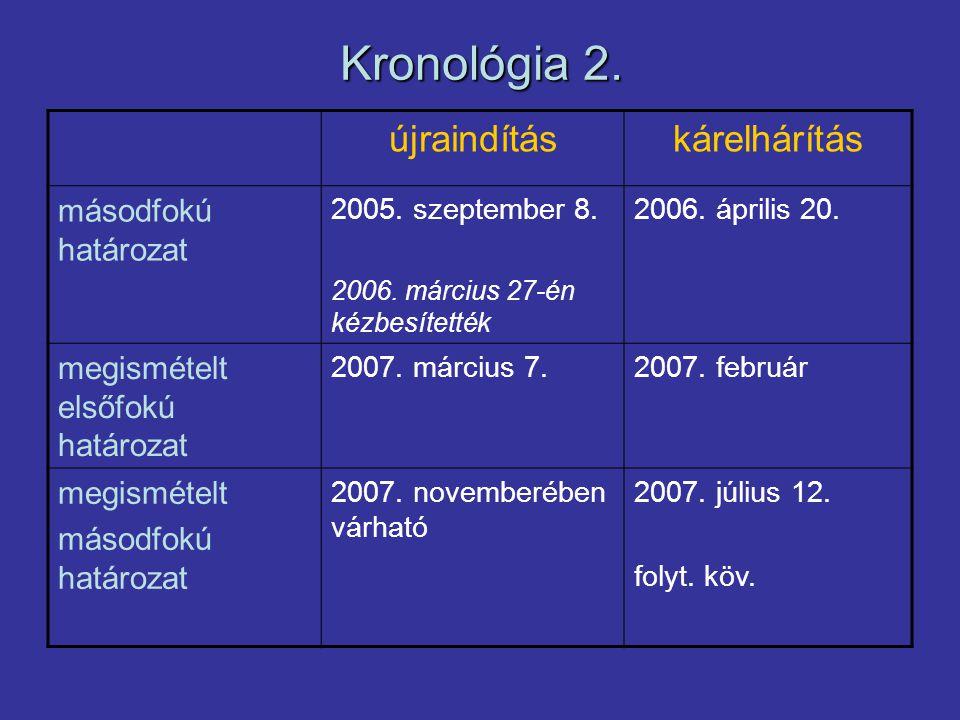Kronológia 2. újraindításkárelhárítás másodfokú határozat 2005.