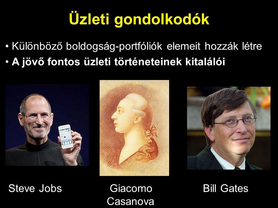 Üzleti gondolkodók Különböző boldogság-portfóliók elemeit hozzák létre A jövő fontos üzleti történeteinek kitalálói Steve Jobs GiacomoBill Gates Casanova