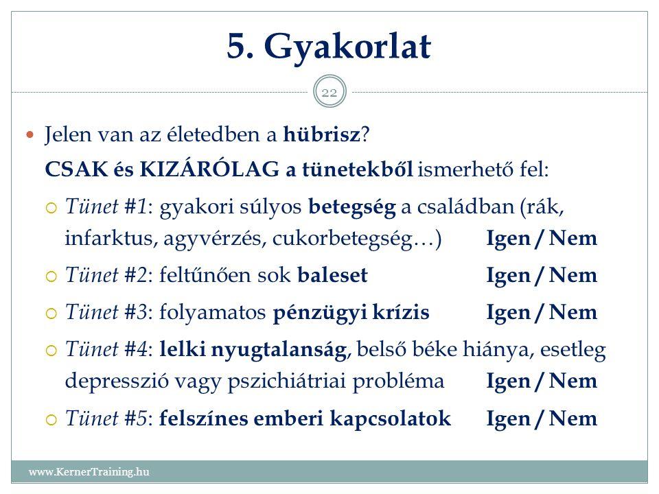 5. Gyakorlat www.KernerTraining.hu 22 Jelen van az életedben a hübrisz ? CSAK és KIZÁRÓLAG a tünetekből ismerhető fel:  Tünet #1 : gyakori súlyos bet