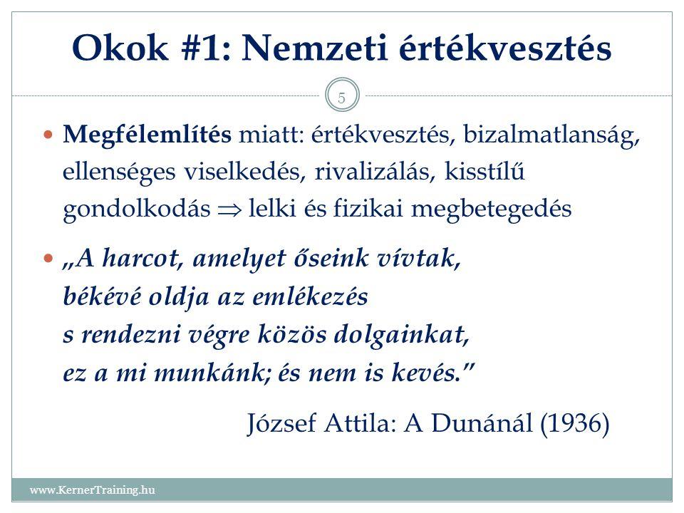 Okok #1: Nemzeti értékvesztés www.KernerTraining.hu 5 Megfélemlítés miatt: értékvesztés, bizalmatlanság, ellenséges viselkedés, rivalizálás, kisstílű