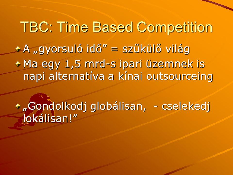 """TBC: Time Based Competition A """"gyorsuló idő = szűkülő világ Ma egy 1,5 mrd-s ipari üzemnek is napi alternatíva a kínai outsourceing """"Gondolkodj globálisan, - cselekedj lokálisan!"""