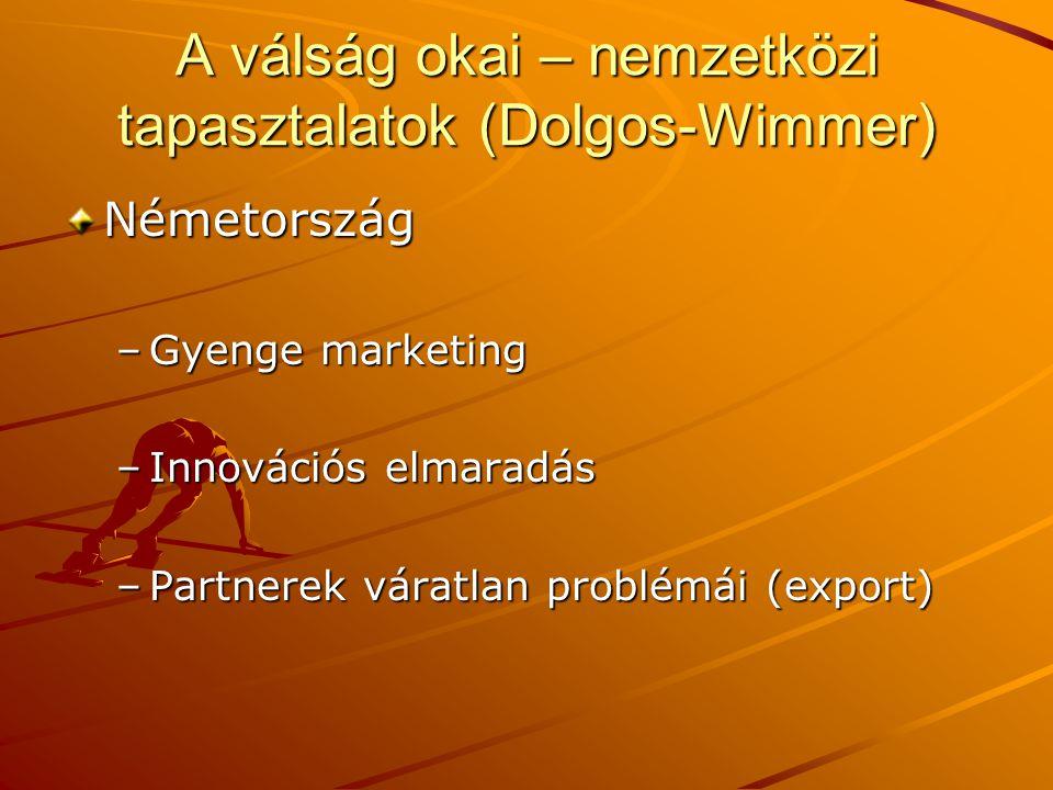 A válság okai – nemzetközi tapasztalatok (Dolgos-Wimmer) Németország –Gyenge marketing –Innovációs elmaradás –Partnerek váratlan problémái (export)