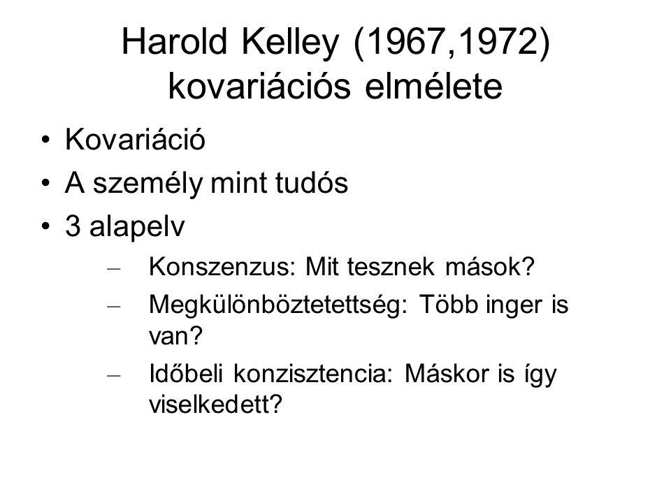 Harold Kelley (1967,1972) kovariációs elmélete Kovariáció A személy mint tudós 3 alapelv – Konszenzus: Mit tesznek mások? – Megkülönböztetettség: Több