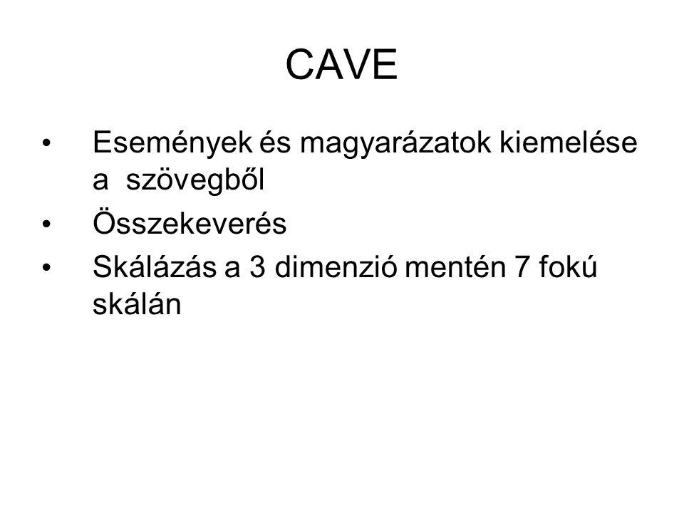 CAVE Események és magyarázatok kiemelése a szövegből Összekeverés Skálázás a 3 dimenzió mentén 7 fokú skálán