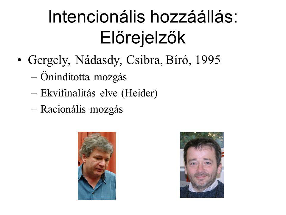 Intencionális hozzáállás: Előrejelzők Gergely, Nádasdy, Csibra, Bíró, 1995 –Önindította mozgás –Ekvifinalitás elve (Heider) –Racionális mozgás
