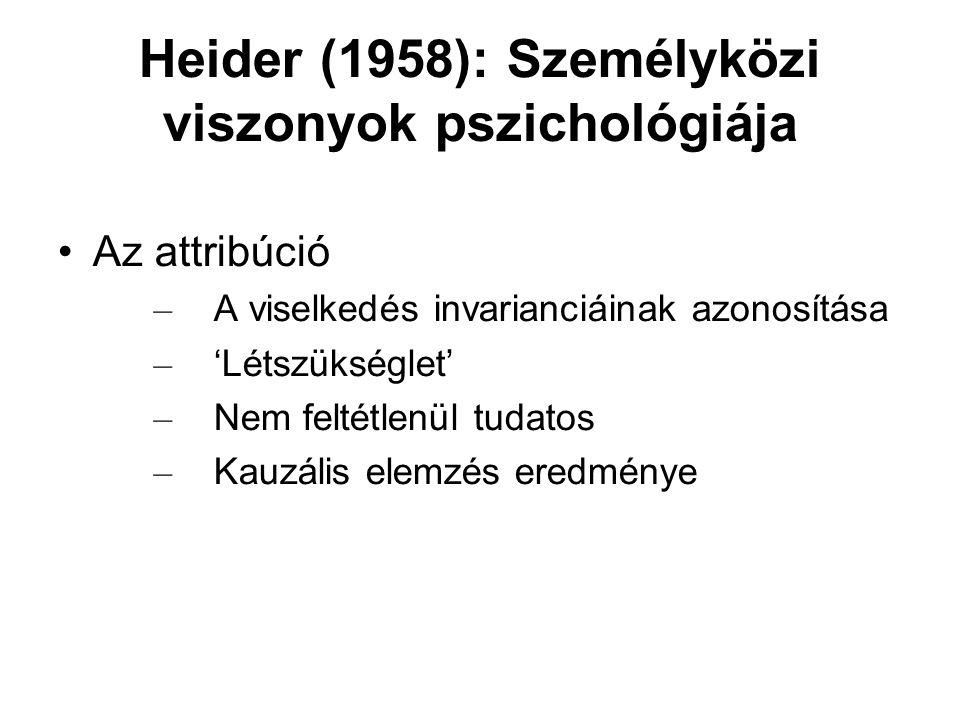 Heider (1958): Személyközi viszonyok pszichológiája Az attribúció – A viselkedés invarianciáinak azonosítása – 'Létszükséglet' – Nem feltétlenül tudat