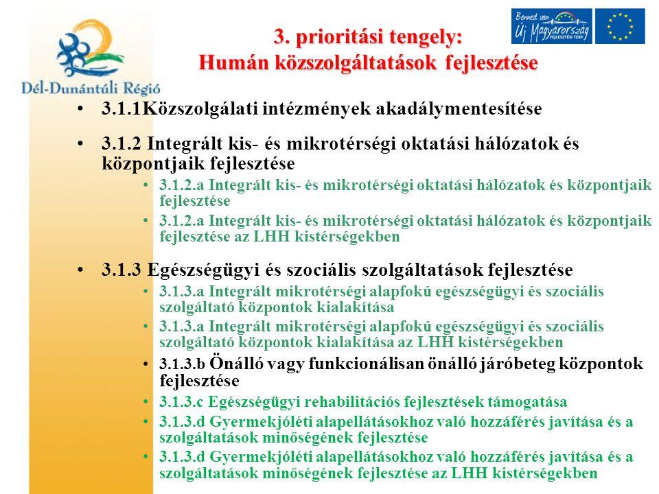 3. prioritási tengely: Humán közszolgáltatások fejlesztése 3.1.1Közszolgálati intézmények akadálymentesítése 3.1.2 Integrált kis- és mikrotérségi okta