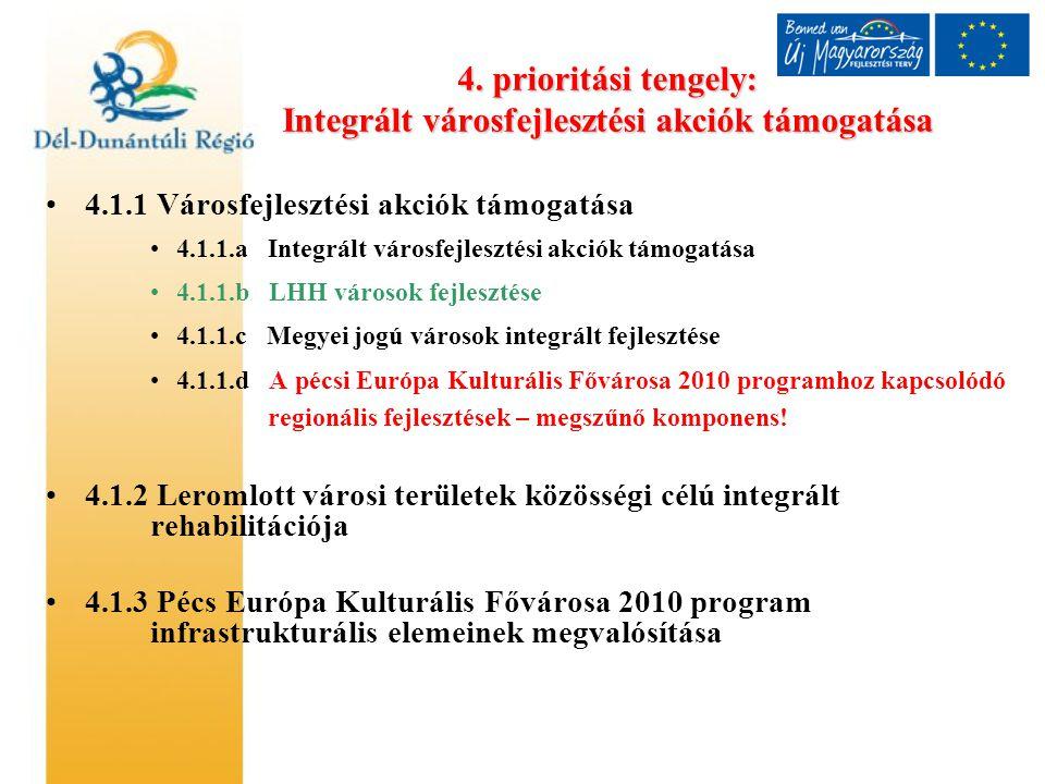 4. prioritási tengely: Integrált városfejlesztési akciók támogatása 4.1.1 Városfejlesztési akciók támogatása 4.1.1.a Integrált városfejlesztési akciók