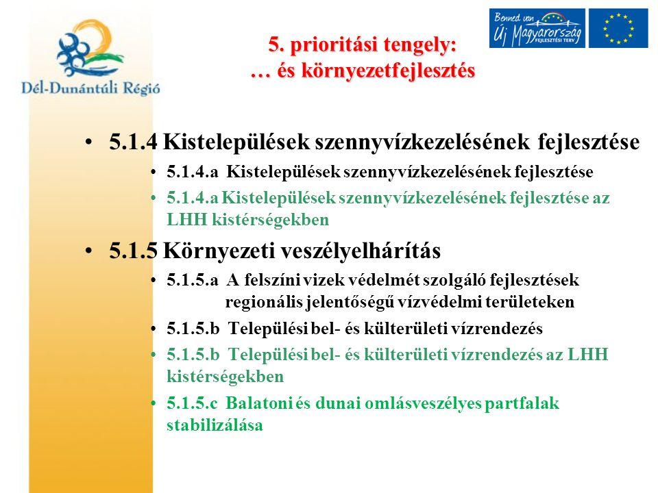 5. prioritási tengely: … és környezetfejlesztés 5.1.4 Kistelepülések szennyvízkezelésének fejlesztése 5.1.4.a Kistelepülések szennyvízkezelésének fejl
