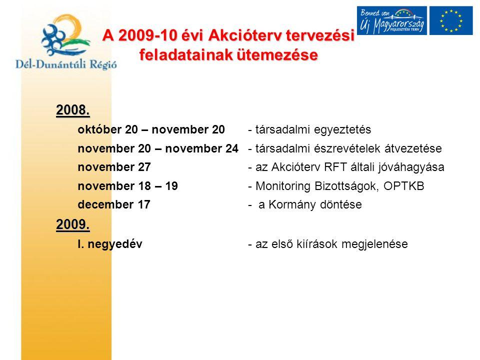 A 2009-10 évi Akcióterv tervezési feladatainak ütemezése 2008. október 20 – november 20- társadalmi egyeztetés november 20 – november 24- társadalmi é