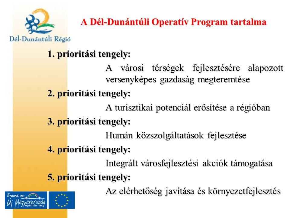 A Dél-Dunántúli Operatív Program tartalma 1. prioritási tengely: A városi térségek fejlesztésére alapozott versenyképes gazdaság megteremtése 2. prior