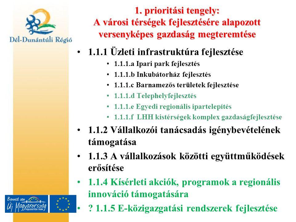 1. prioritási tengely: A városi térségek fejlesztésére alapozott versenyképes gazdaság megteremtése 1.1.1 Üzleti infrastruktúra fejlesztése 1.1.1.a Ip