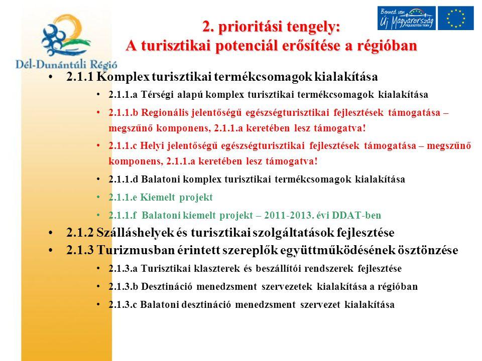 2. prioritási tengely: A turisztikai potenciál erősítése a régióban 2.1.1 Komplex turisztikai termékcsomagok kialakítása 2.1.1.a Térségi alapú komplex