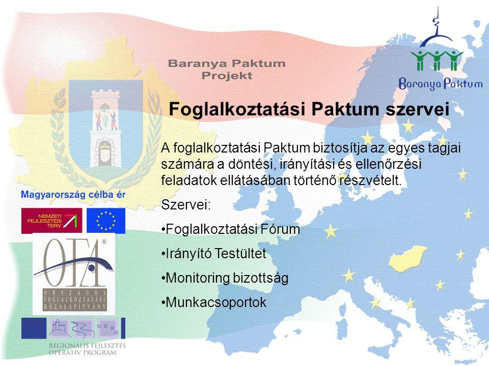 Foglalkoztatási Paktum szervei A foglalkoztatási Paktum biztosítja az egyes tagjai számára a döntési, irányítási és ellenőrzési feladatok ellátásában történő részvételt.