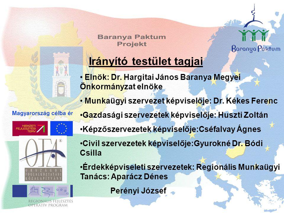 Irányító testület tagjai Elnök: Dr.
