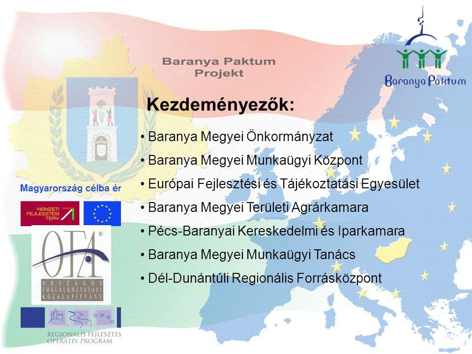 Kezdeményezők: Baranya Megyei Önkormányzat Baranya Megyei Munkaügyi Központ Európai Fejlesztési és Tájékoztatási Egyesület Baranya Megyei Területi Agrárkamara Pécs-Baranyai Kereskedelmi és Iparkamara Baranya Megyei Munkaügyi Tanács Dél-Dunántúli Regionális Forrásközpont