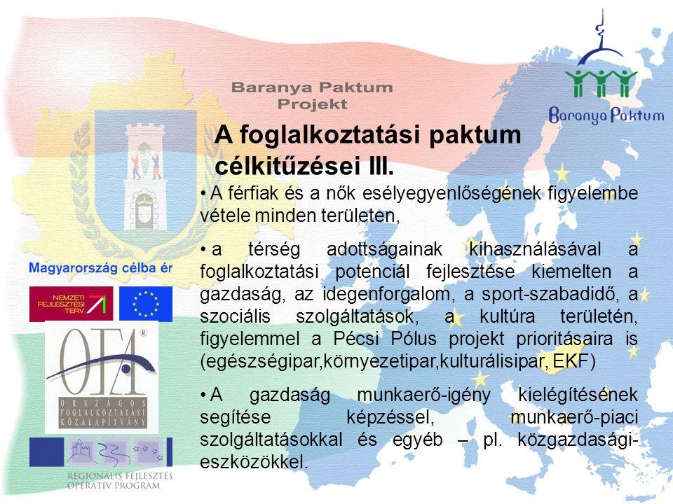 A foglalkoztatási paktum célkitűzései III.