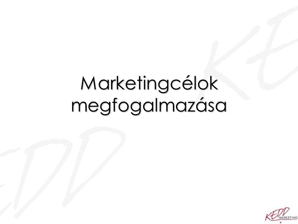 Marketingcélok megfogalmazása