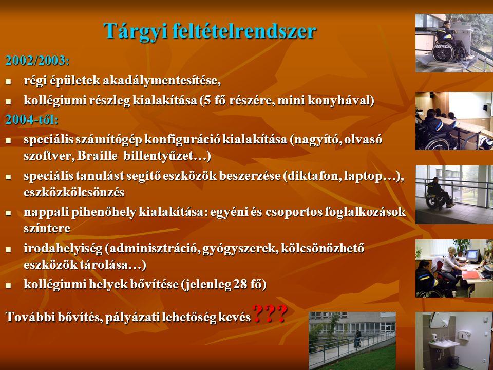 Személyi feltételrendszer: Fogyatékossággal Élő Hallgatókat Segítő Bizottság (FSB) (működés: szabályzat alapján) Tagjai: a kari koordinátorok a kari koordinátorokfeladataik: a hallgatókkal való kapcsolattartás, speciális foglalkozások szervezése, lebonyolítása (10 újas vakírás, egyéni-, csoportos gyógytorna, úszás oktatás, mentálhigiénés foglalkozás,…) kari tanulmányi feladatok, kapcsolattartás az oktatókkal intézményi koordinátor intézményi koordinátor fogyatékossággal élő hallgatók képviselője fogyatékossággal élő hallgatók képviselője HÖT képviselője HÖT képviselője