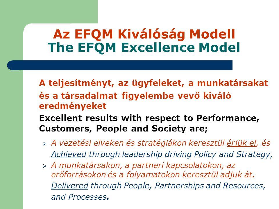 Az EFQM Kiválóság Modell The EFQM Excellence Model A teljesítményt, az ügyfeleket, a munkatársakat és a társadalmat figyelembe vevő kiváló eredményeket Excellent results with respect to Performance, Customers, People and Society are;  A vezetési elveken és stratégiákon keresztül érjük el, és Achieved through leadership driving Policy and Strategy,  A munkatársakon, a partneri kapcsolatokon, az erőforrásokon és a folyamatokon keresztül adjuk át.