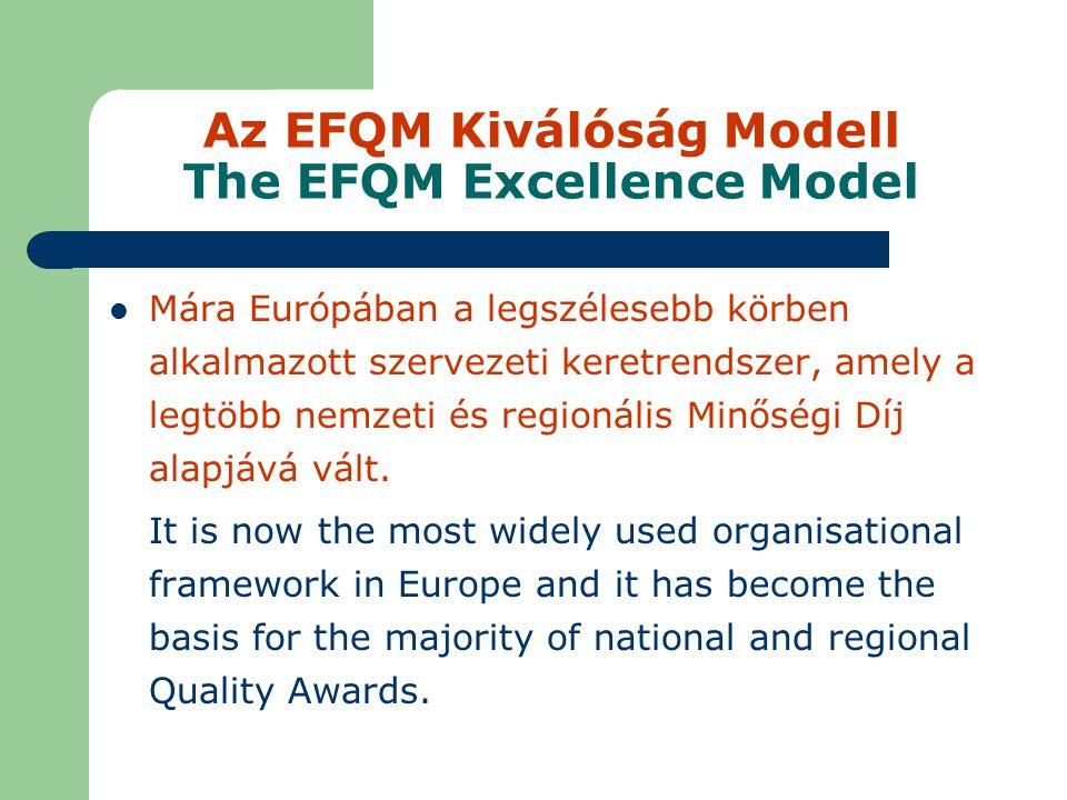 Az EFQM Kiválóság Modell The EFQM Excellence Model Mára Európában a legszélesebb körben alkalmazott szervezeti keretrendszer, amely a legtöbb nemzeti és regionális Minőségi Díj alapjává vált.