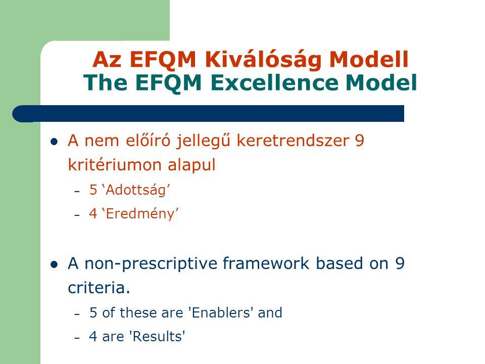 Az EFQM Kiválóság Modell The EFQM Excellence Model A nem előíró jellegű keretrendszer 9 kritériumon alapul – 5 'Adottság' – 4 'Eredmény' A non-prescriptive framework based on 9 criteria.