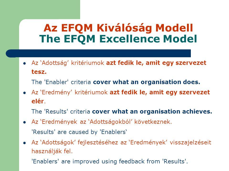 Az EFQM Kiválóság Modell The EFQM Excellence Model Az 'Adottság' kritériumok azt fedik le, amit egy szervezet tesz.
