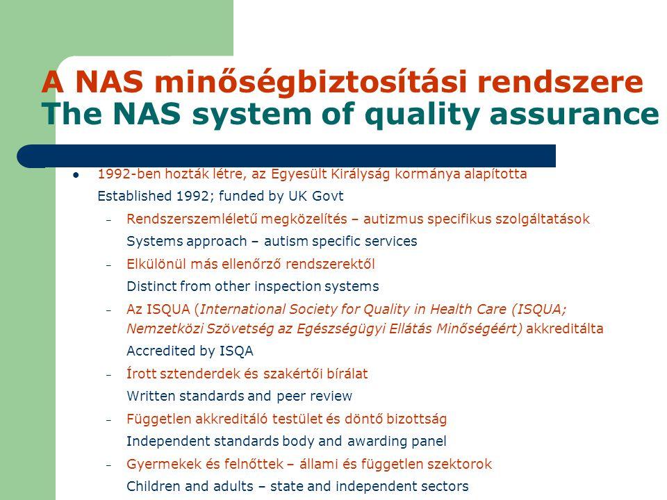 A NAS minőségbiztosítási rendszere The NAS system of quality assurance 1992-ben hozták létre, az Egyesült Királyság kormánya alapította Established 1992; funded by UK Govt – Rendszerszemléletű megközelítés – autizmus specifikus szolgáltatások Systems approach – autism specific services – Elkülönül más ellenőrző rendszerektől Distinct from other inspection systems – Az ISQUA (International Society for Quality in Health Care (ISQUA; Nemzetközi Szövetség az Egészségügyi Ellátás Minőségéért) akkreditálta Accredited by ISQA – Írott sztenderdek és szakértői bírálat Written standards and peer review – Független akkreditáló testület és döntő bizottság Independent standards body and awarding panel – Gyermekek és felnőttek – állami és független szektorok Children and adults – state and independent sectors