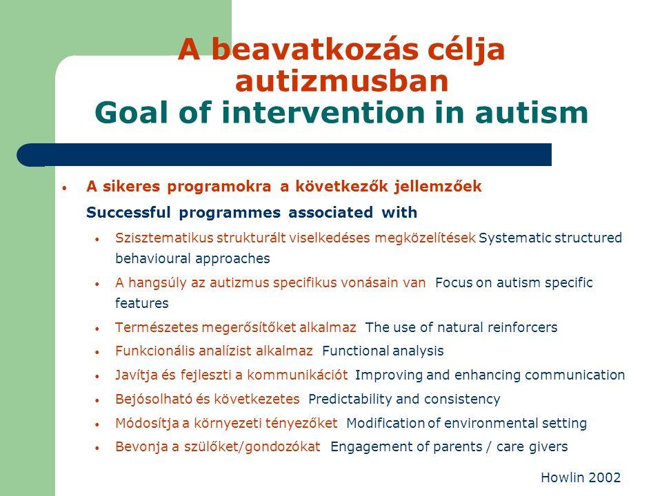 A beavatkozás célja autizmusban Goal of intervention in autism A sikeres programokra a következők jellemzőek Successful programmes associated with Szisztematikus strukturált viselkedéses megközelítések Systematic structured behavioural approaches A hangsúly az autizmus specifikus vonásain van Focus on autism specific features Természetes megerősítőket alkalmaz The use of natural reinforcers Funkcionális analízist alkalmaz Functional analysis Javítja és fejleszti a kommunikációt Improving and enhancing communication Bejósolható és következetes Predictability and consistency Módosítja a környezeti tényezőket Modification of environmental setting Bevonja a szülőket/gondozókat Engagement of parents / care givers Howlin 2002