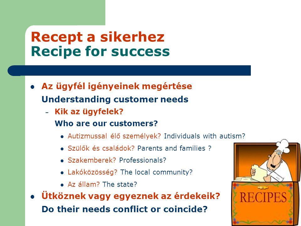 Recept a sikerhez Recipe for success Az ügyfél igényeinek megértése Understanding customer needs – Kik az ügyfelek.