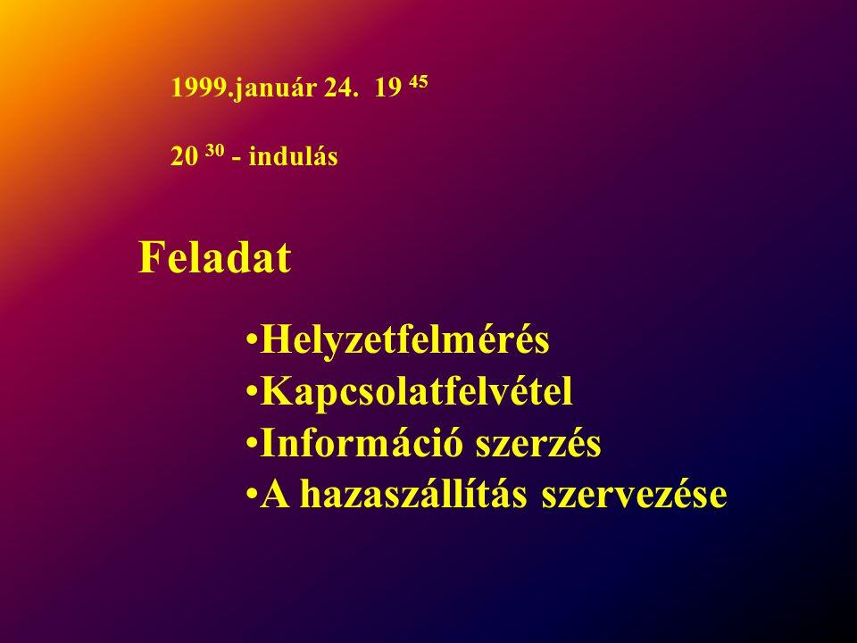 1999.január 24. 19 45 20 30 - indulás Feladat Helyzetfelmérés Kapcsolatfelvétel Információ szerzés A hazaszállítás szervezése