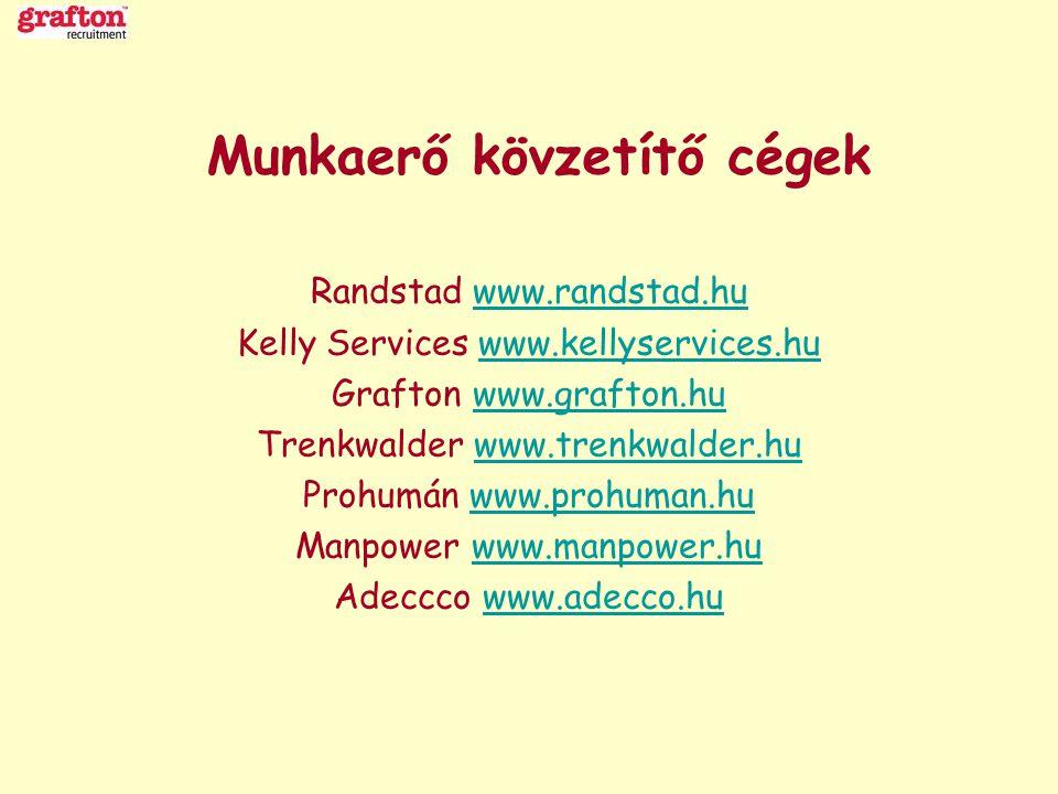Munkaerő kövzetítő cégek Randstad www.randstad.huwww.randstad.hu Kelly Services www.kellyservices.huwww.kellyservices.hu Grafton www.grafton.huwww.gra