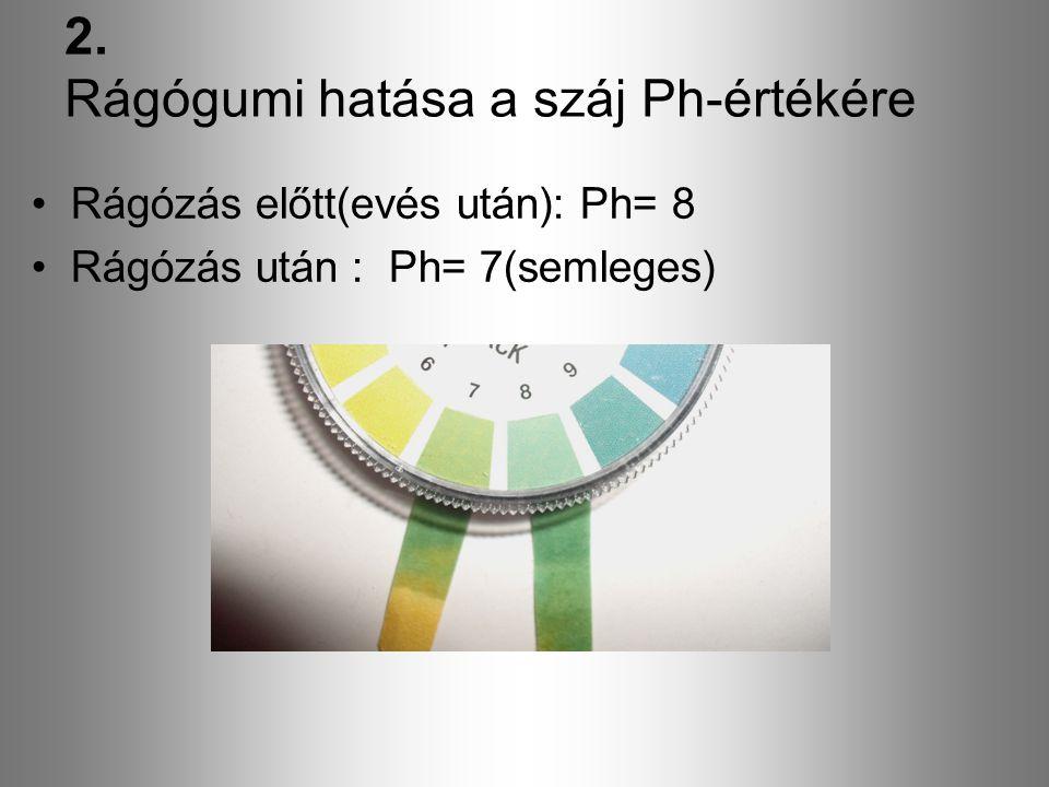 2. Rágógumi hatása a száj Ph-értékére Rágózás előtt(evés után): Ph= 8 Rágózás után : Ph= 7(semleges)