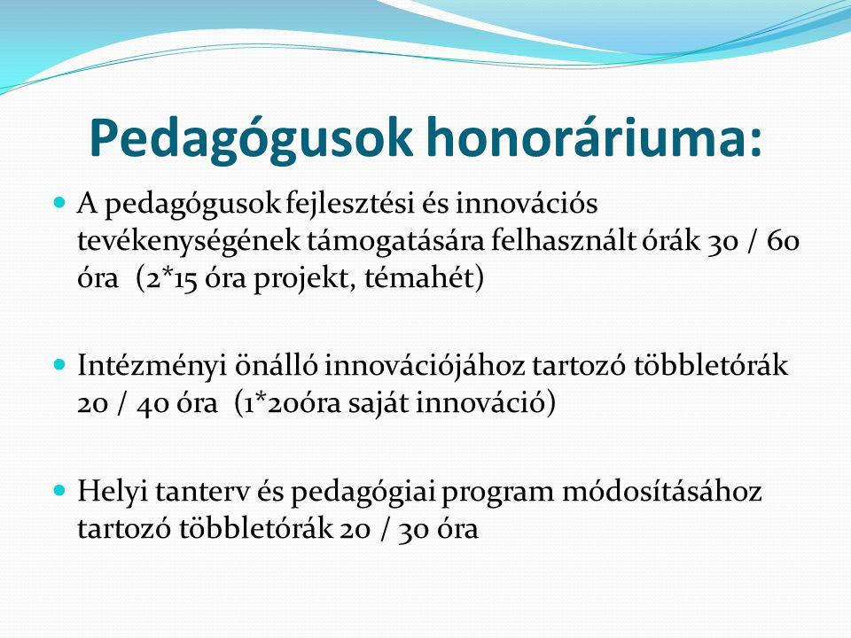Pedagógusok honoráriuma: A pedagógusok fejlesztési és innovációs tevékenységének támogatására felhasznált órák 30 / 60 óra (2*15 óra projekt, témahét) Intézményi önálló innovációjához tartozó többletórák 20 / 40 óra (1*20óra saját innováció) Helyi tanterv és pedagógiai program módosításához tartozó többletórák 20 / 30 óra