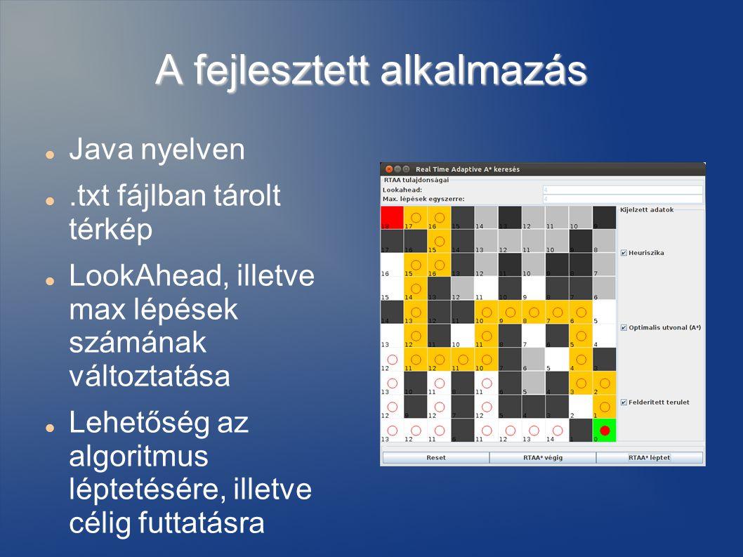 A fejlesztett alkalmazás Java nyelven.txt fájlban tárolt térkép LookAhead, illetve max lépések számának változtatása Lehetőség az algoritmus léptetésére, illetve célig futtatásra