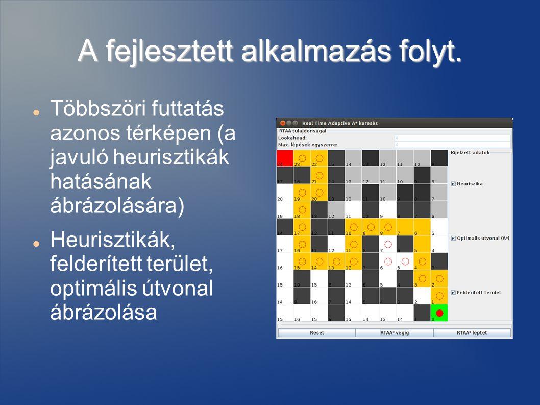Többszöri futtatás azonos térképen (a javuló heurisztikák hatásának ábrázolására) Heurisztikák, felderített terület, optimális útvonal ábrázolása A fejlesztett alkalmazás folyt.