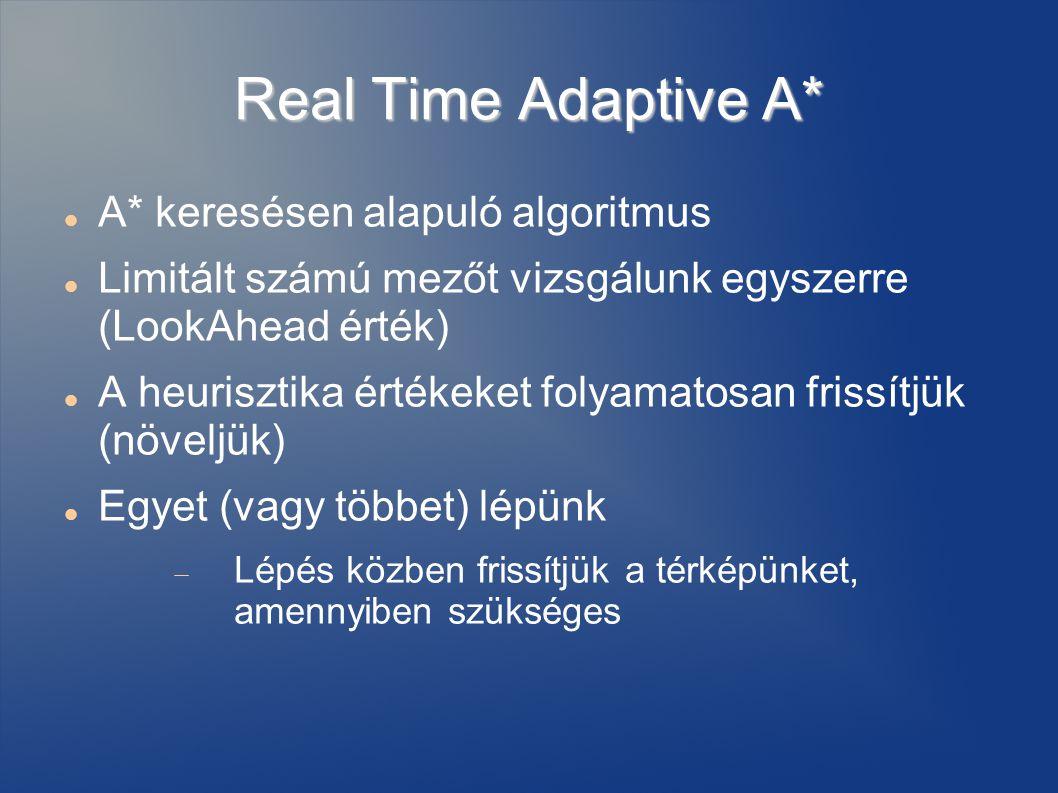 Real Time Adaptive A* A* keresésen alapuló algoritmus Limitált számú mezőt vizsgálunk egyszerre (LookAhead érték) A heurisztika értékeket folyamatosan frissítjük (növeljük) Egyet (vagy többet) lépünk  Lépés közben frissítjük a térképünket, amennyiben szükséges