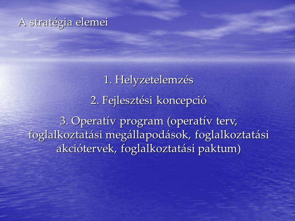 A stratégia elemei 1. Helyzetelemzés 2. Fejlesztési koncepció 3.