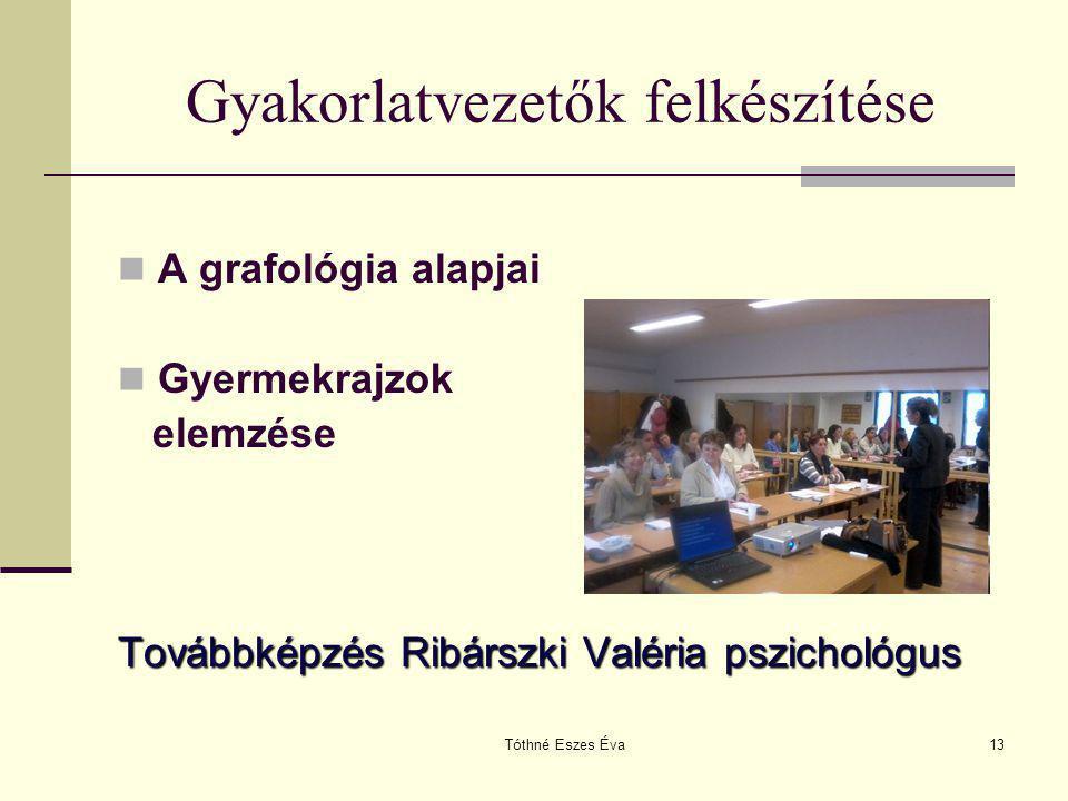 Tóthné Eszes Éva13 Gyakorlatvezetők felkészítése A grafológia alapjai Gyermekrajzok elemzése Továbbképzés Ribárszki Valéria pszichológus