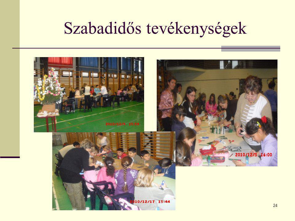 Tóthné Eszes Éva24 Szabadidős tevékenységek