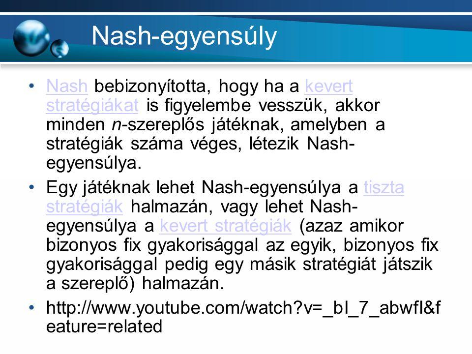 Nash-egyensúly Nash bebizonyította, hogy ha a kevert stratégiákat is figyelembe vesszük, akkor minden n-szereplős játéknak, amelyben a stratégiák szám
