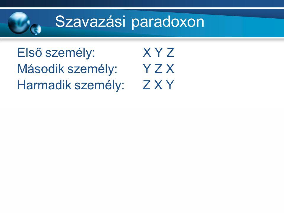 Szavazási paradoxon Első személy:X Y Z Második személy:Y Z X Harmadik személy:Z X Y