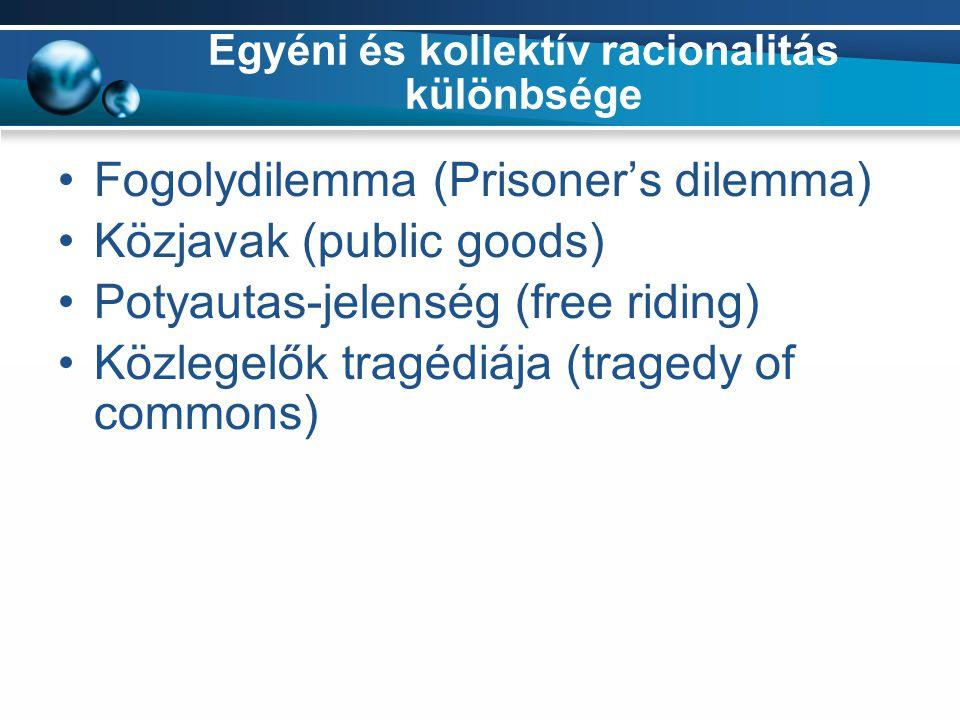 Egyéni és kollektív racionalitás különbsége Fogolydilemma (Prisoner's dilemma) Közjavak (public goods) Potyautas-jelenség (free riding) Közlegelők tra