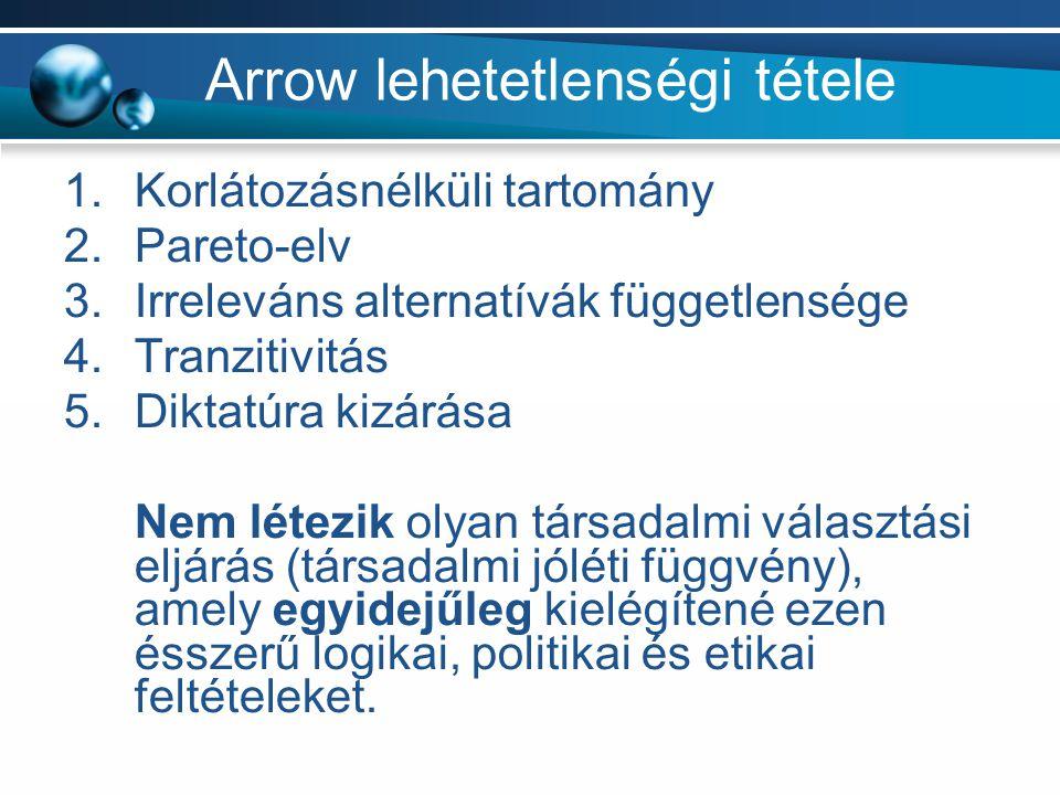 Arrow lehetetlenségi tétele 1.Korlátozásnélküli tartomány 2.Pareto-elv 3.Irreleváns alternatívák függetlensége 4.Tranzitivitás 5.Diktatúra kizárása Ne