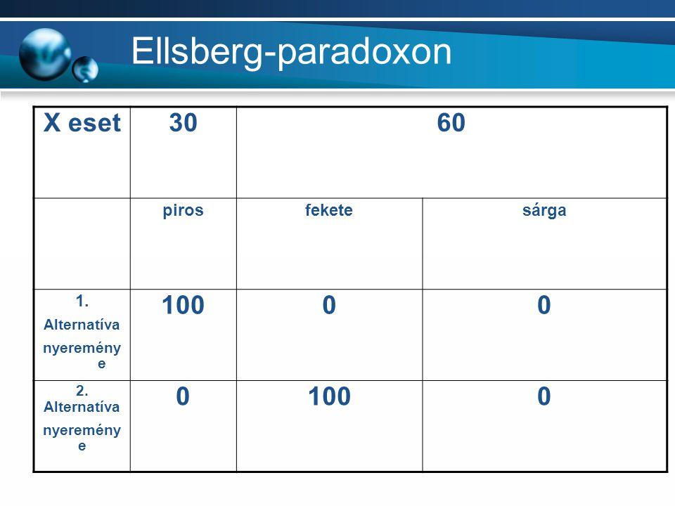 Ellsberg-paradoxon X eset3060 pirosfeketesárga 1. Alternatíva nyeremény e 10000 2.