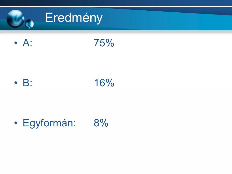 Eredmény A:75% B:16% Egyformán:8%